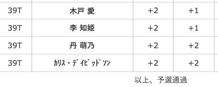 木戸愛2019ダンロップ予選通過
